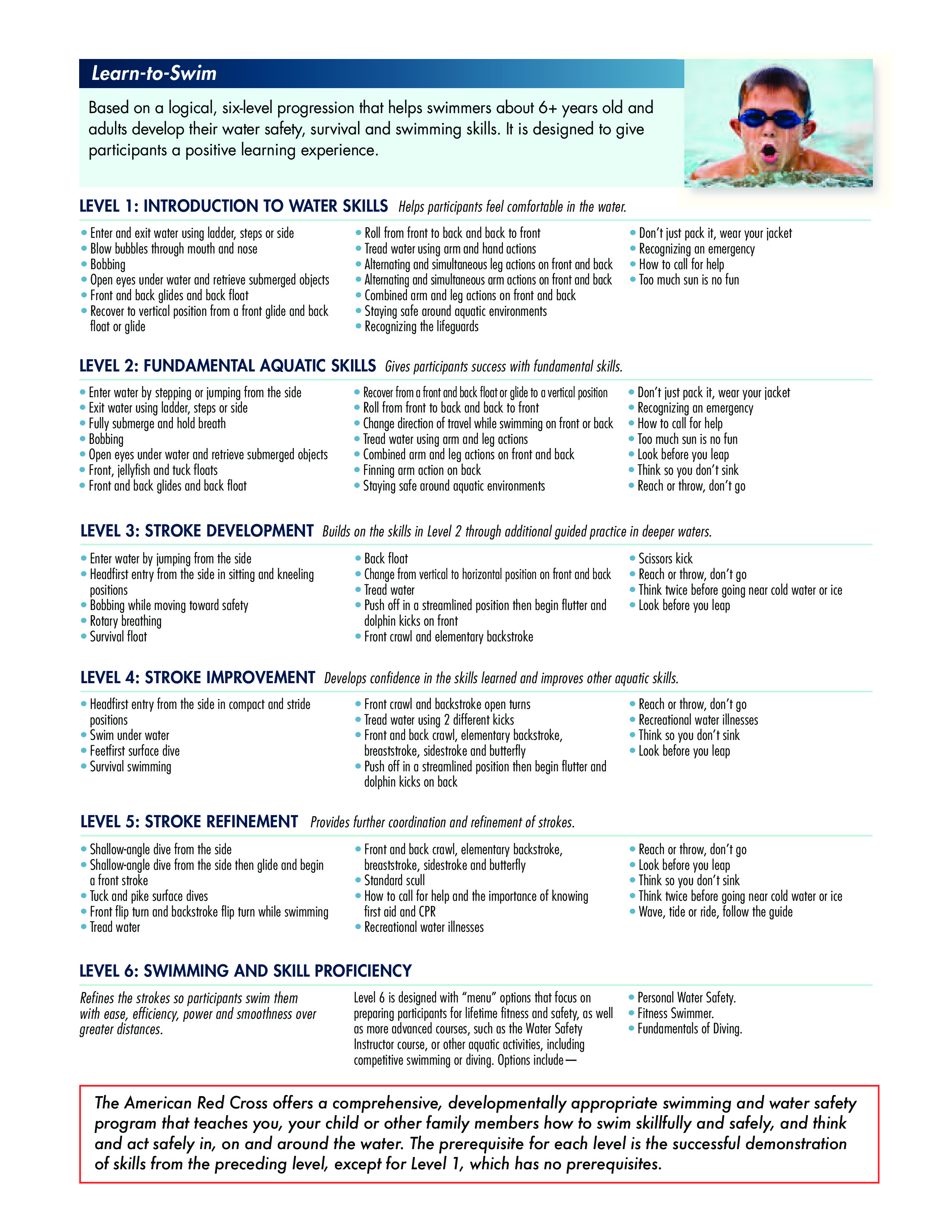 Kids Swimming - Club Greenwood |Swimamerica Swim Lessons